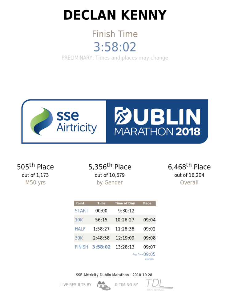 sse-airtricity-dublin-marathon-rwp5kmb8